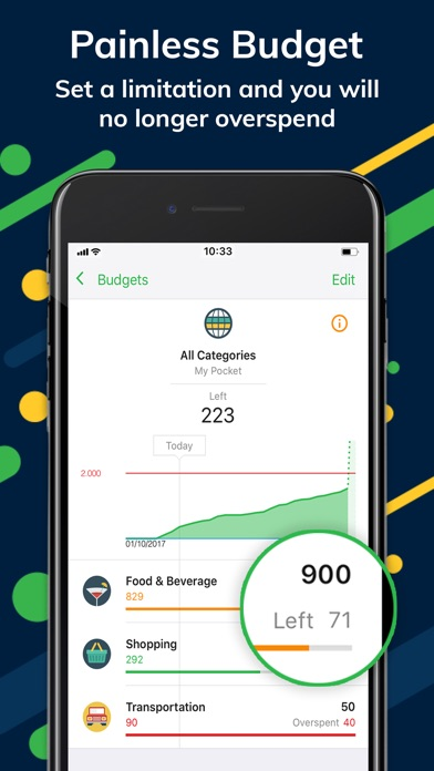 Money Lover Plus: Budget App Screenshots