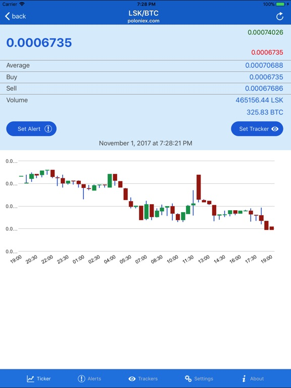 BTC bitcoin price alerts Screenshots