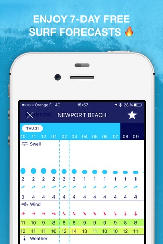 Weesurf, Surf forecast & info screenshot 3