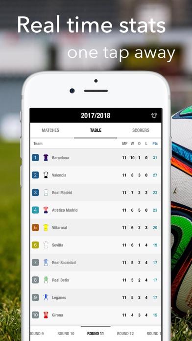 Primera Division Live La LigaСкриншоты 2