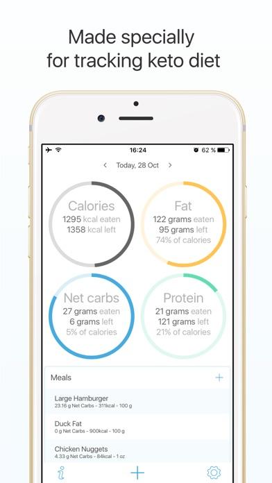 Keto Diet Tracker on the App Store