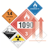 Hazmat Load  Segregation Guide