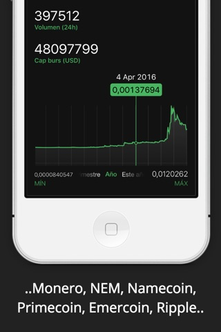 Crypto Pro: Bitcoin Ticker screenshot 4
