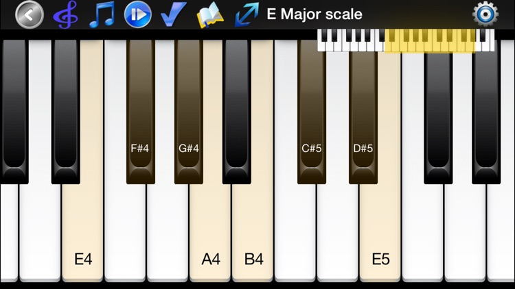Piano Scales Chords By Learn To Master Ltd