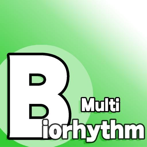 Multi Biorhythm iOS App