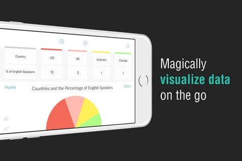 Chartistic - Charting App screenshot 2