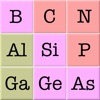 Chemical Elements of the Periodic Table — Name Quiz and Flashcards