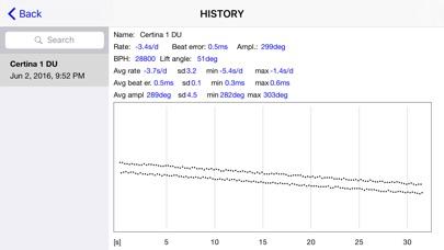 Watch Tuner Timegrapher screenshot1