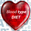 Easy Blood Type Diet Guide for Beginners - Find Your Answers for Your Weight Loss & Balance Body!