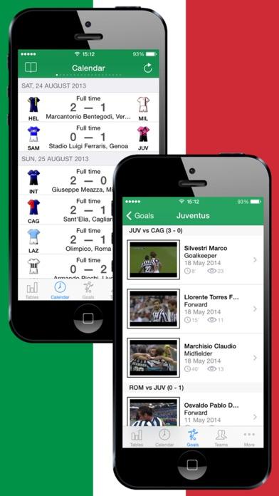 Screenshot of Calcio italiano 2011-2012 piedi Video di obiettivi Formazioni capocannonieri Squadre informazioni4