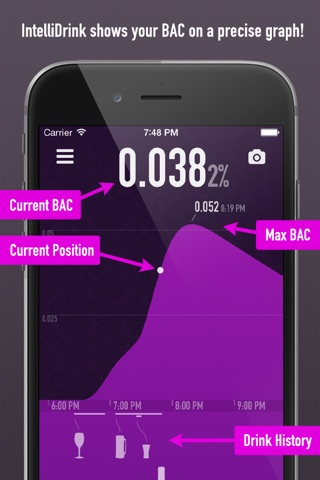 IntelliDrink PRO - Blood Alcohol Content (BAC) Calculator screenshot 1