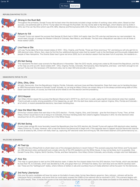 essay on us presidential election 2012