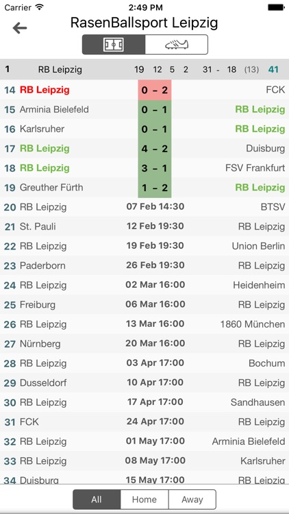 Livescore For 2 Bundesliga Germany Premium Results And Standings Second Division Of German Football League By Zumzet Mobile Srl D