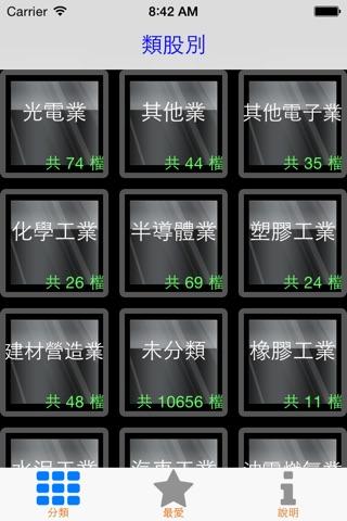 股市小幫手 screenshot 1