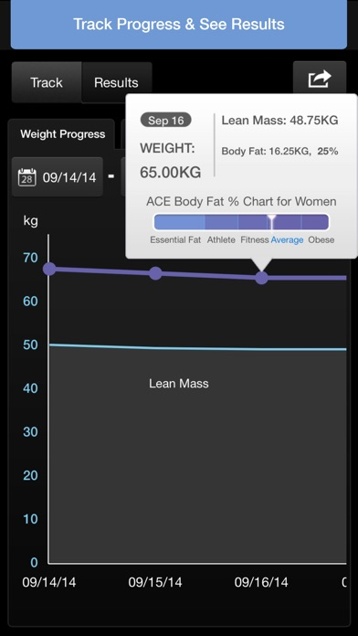 iMuscle 2 - iPhone Edition Screenshots