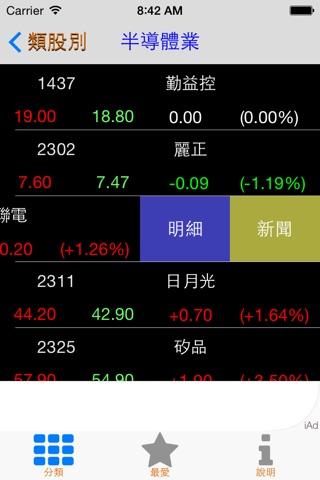 股市小幫手 screenshot 2