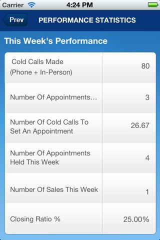 Sales Tracking Calendar by PipelinePro (Free) screenshot 4