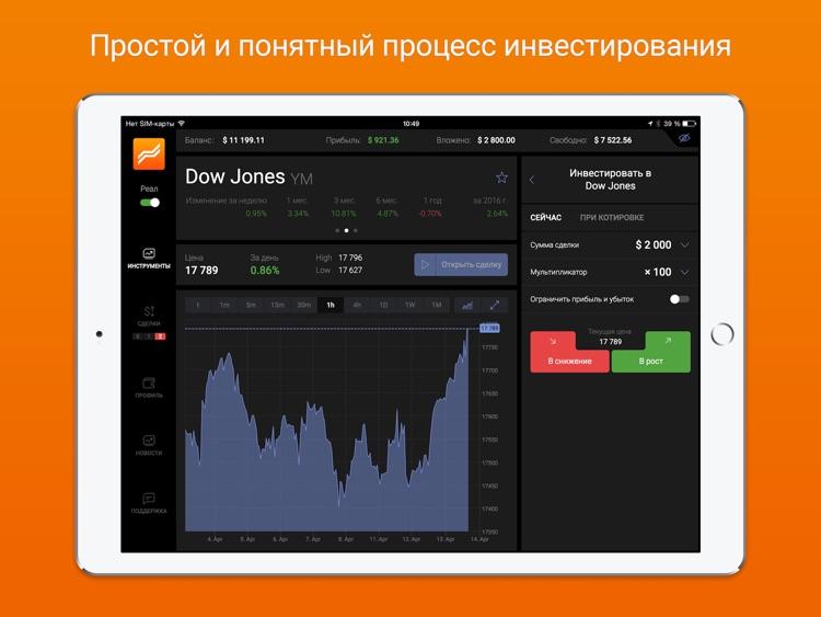 Форекс клуб для ipad отзыв о masterforex-v