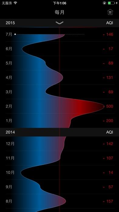 download 博世室内空气监测 apps 3