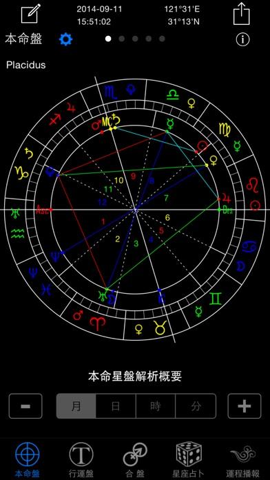星座占卜大师专业占星解析版HD截图2