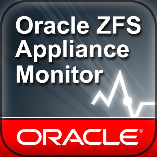 Oracle ZFS Appliance Monitor