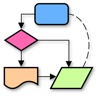 Diagram, Flow Chart, Business Process Model & Workflow Maker workflow chart