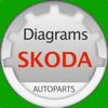 Skoda Teile und Diagramme