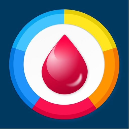 Blood Group Diet Plan Pro
