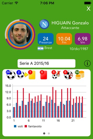 Fantamatic Fantacalcio 2017-18 screenshot 3