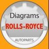 零件和圖表勞斯萊斯(Rolls-Royce)