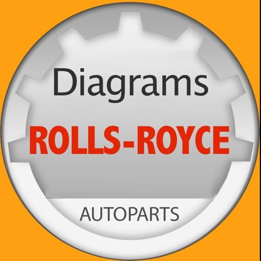 Teile und Diagramme für Rolls-Royce Bei Inna Chornaya