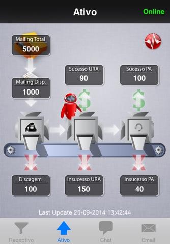 iVos for iPhone screenshot 2