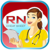 RN Cheat Sheet: A Patient Care Clinical Reference for Nurses & Nursing Students