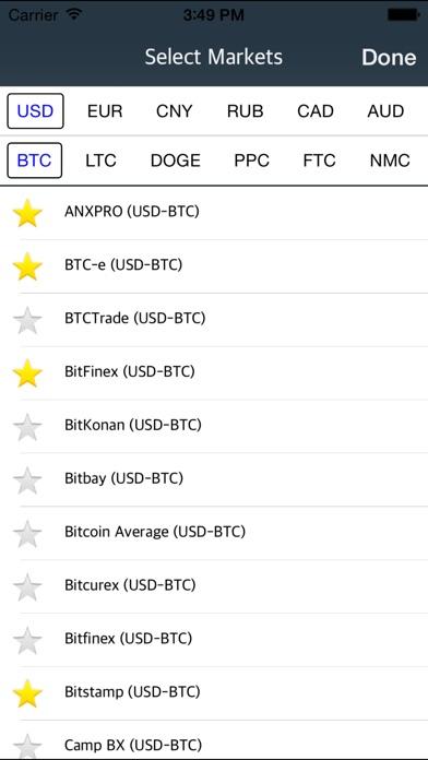 bigest buy bitcoin Eritrea