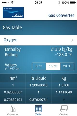 Gas Converter screenshot 2