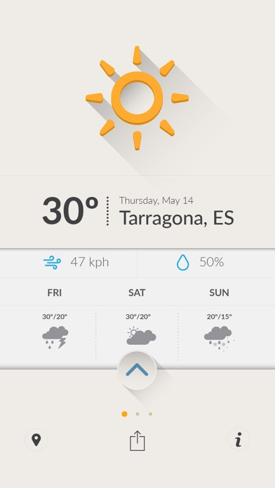 Cool Weather - Optimistic Weather Forecasts Screenshots