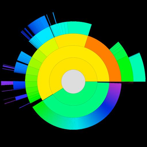 FolderStat Pro