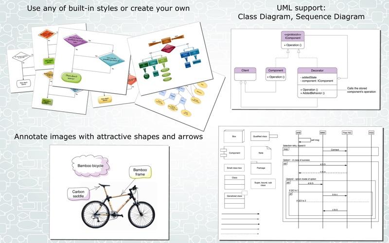 screenshot 3 - Diagram App For Mac