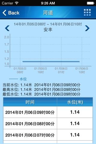 泰州水资系统 screenshot 3