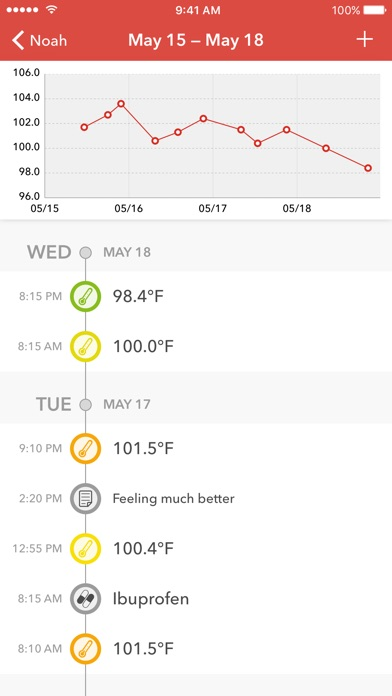 Feevy – Fever Tracker with Sync, Perfect for Families with Kids Screenshot