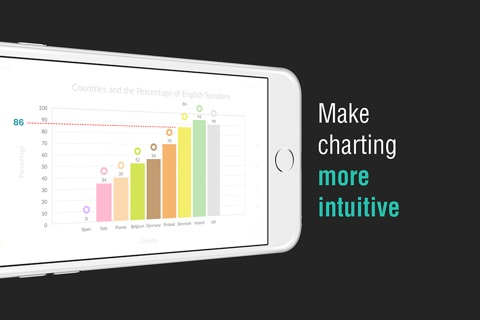Chartistic - Charting App screenshot 1