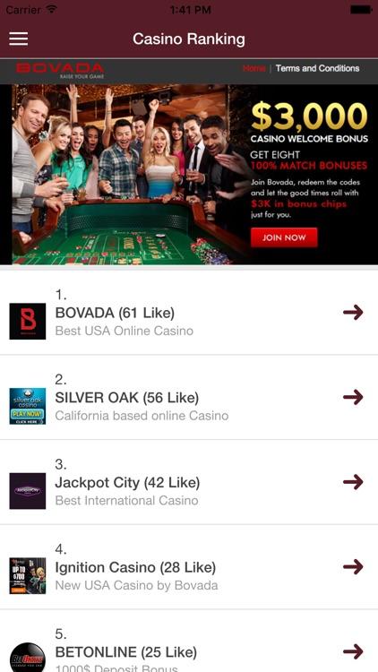 Best online casino reviews usa grand casino bern