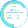 Weight Diary