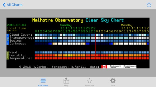 Sky Chart Free Download: iCSC: Clear Sky Chart Viewer on the App Store,Chart