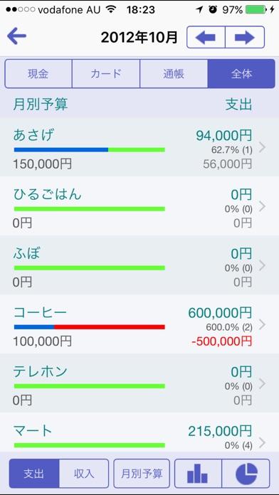 ゴールド家計簿 Pro screenshot1