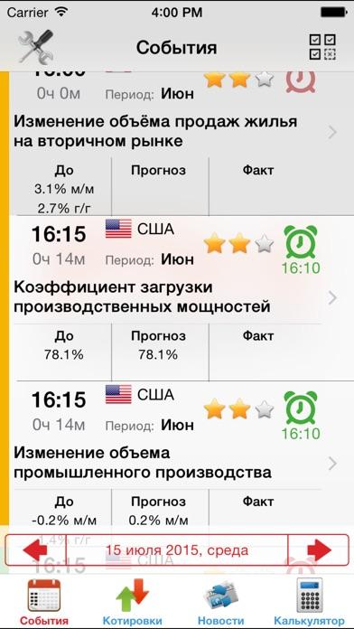 Экономический календарь Forex FxTeamСкриншоты 1