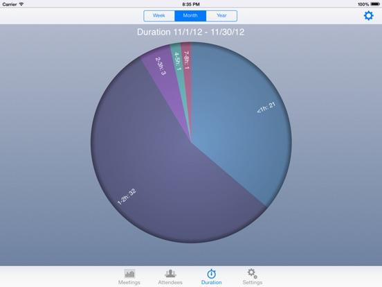 Calendar Statistics Screenshots