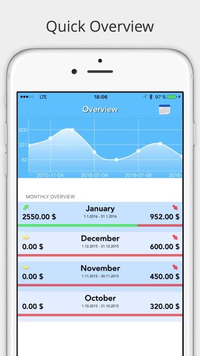 iphone app store  statistics book