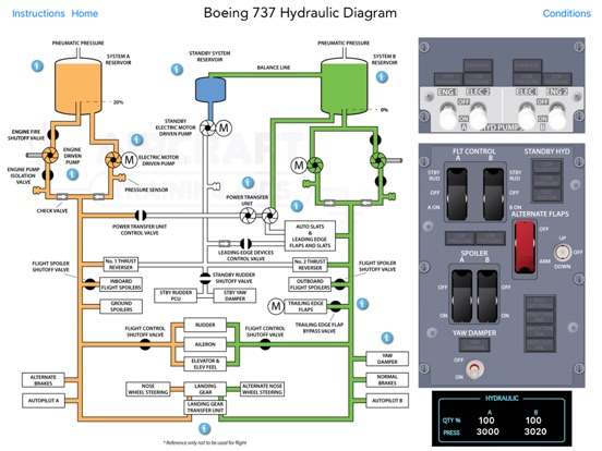 a320 hydraulic system schematic  | itunes.apple.com