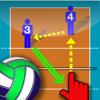 Volleyball coaching board